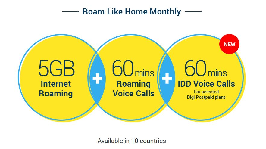 Digi Roam Like Home