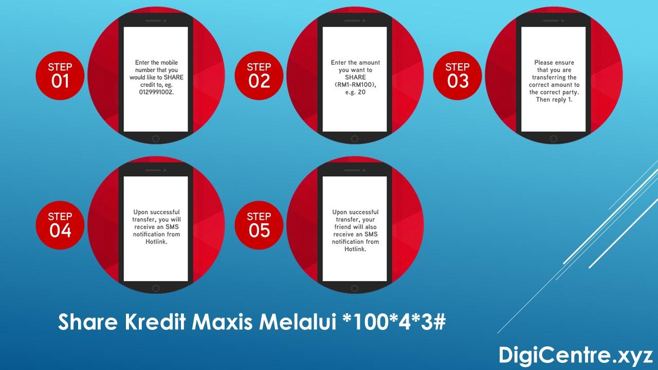 Share Kredit Maxis Mudah