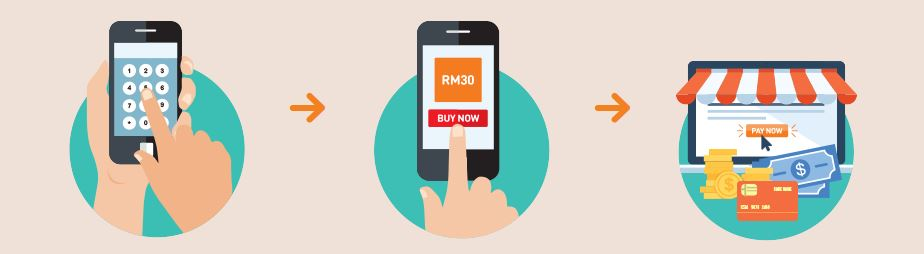 Top Up U Mobile Online